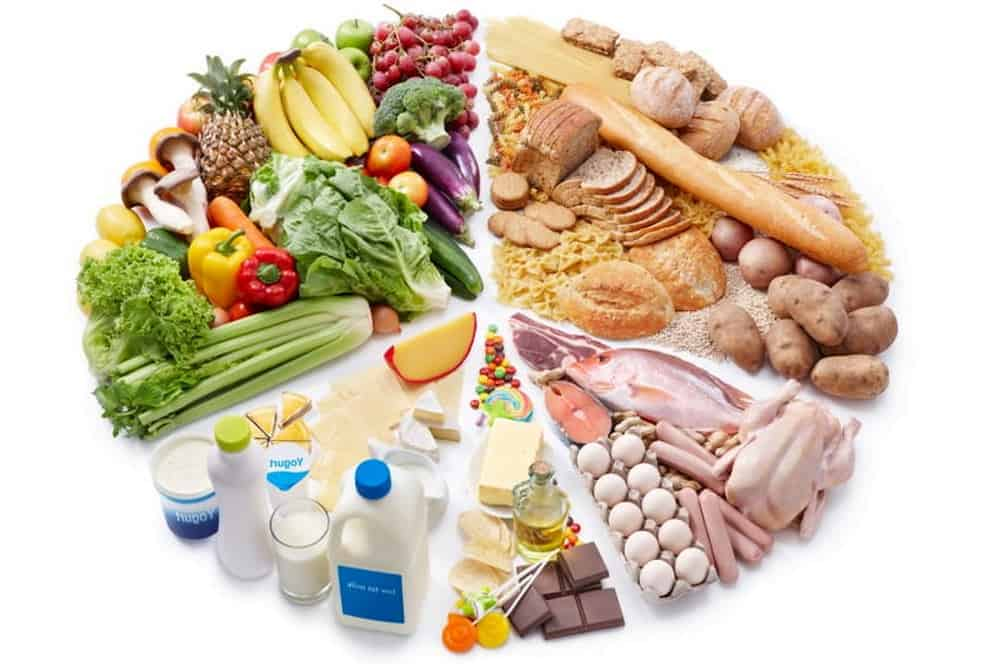 Read more about the article Die Haysche Trennkost ist eine Ernährungsumstellung